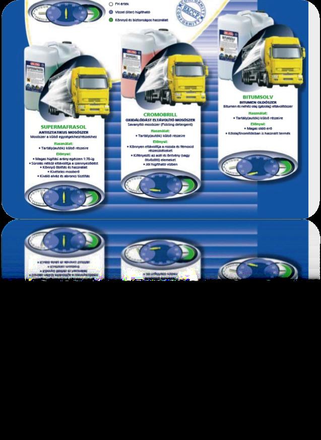 autóápolási termékek